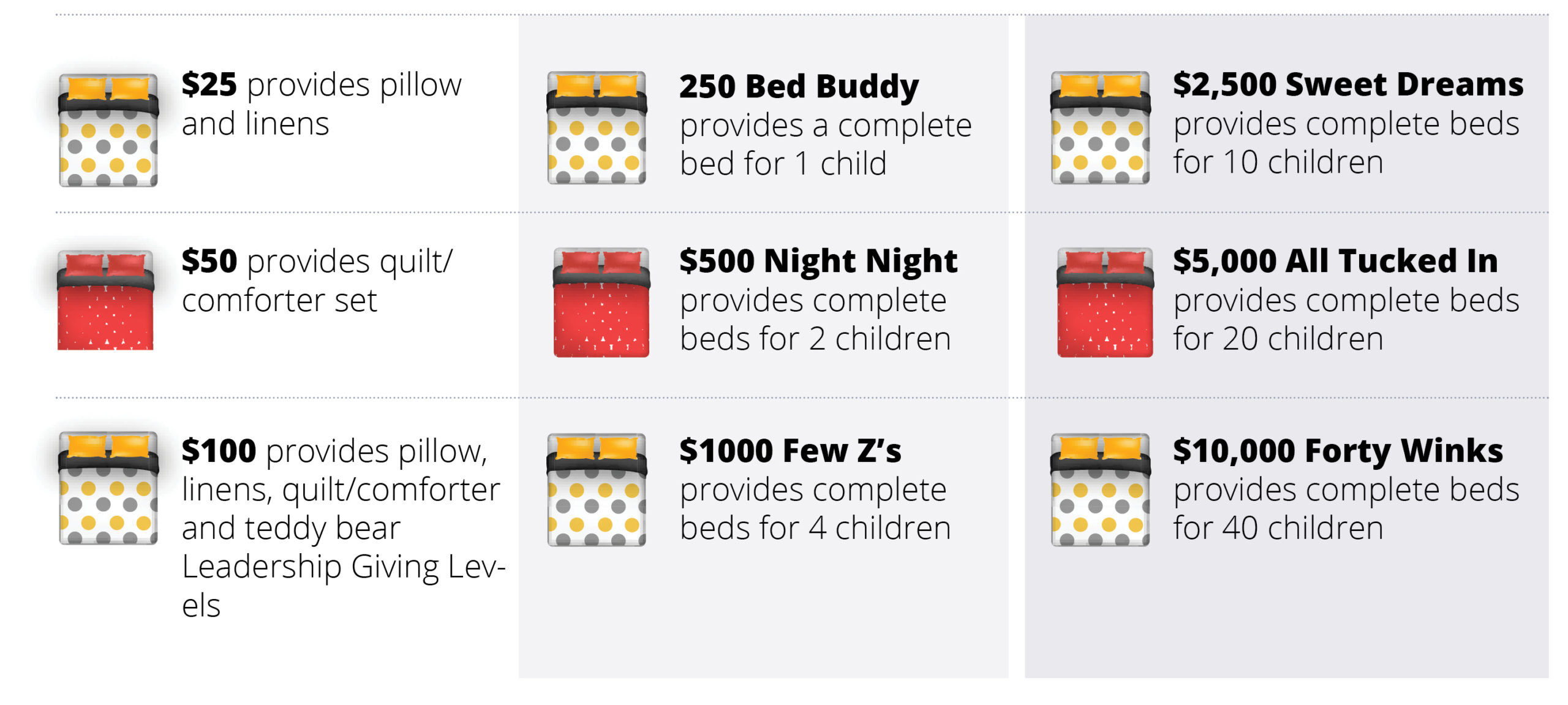 BEDS ICONS DONATION