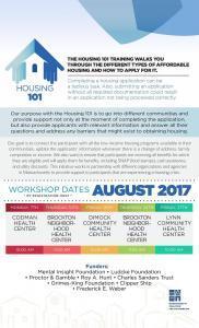 Housing 101 description