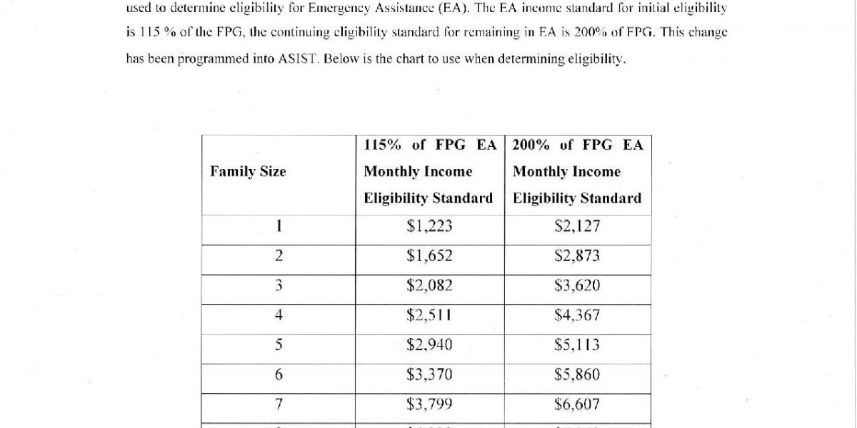 DHCD Poverty Guidelines 2020